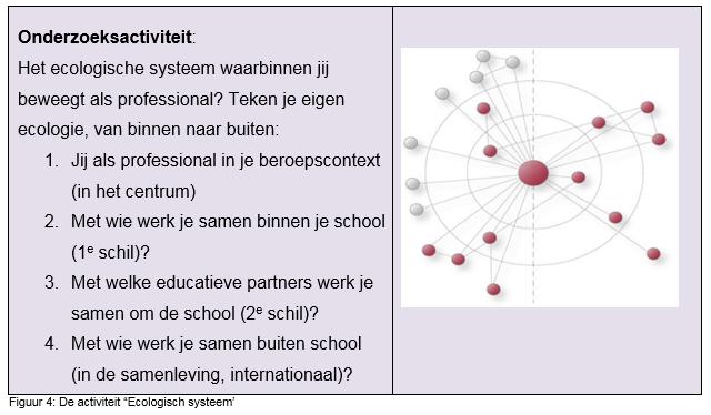 otter_m_den_zon_a_van2016_bouwen_aan_relatienetwerken_afbeelding_008